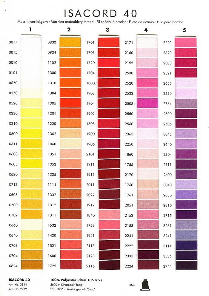 Isacord Amann kolory 1