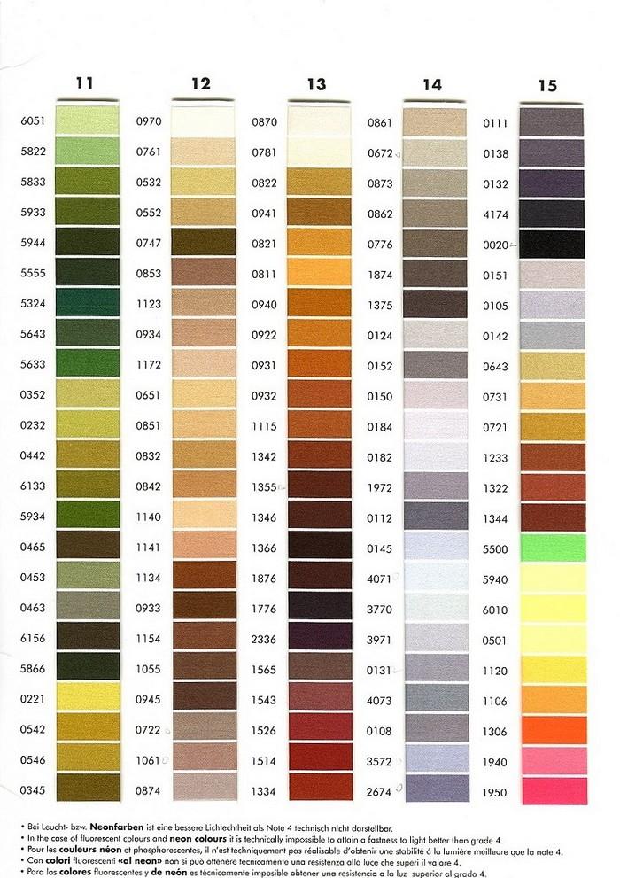 Isacord Amann kolory 3